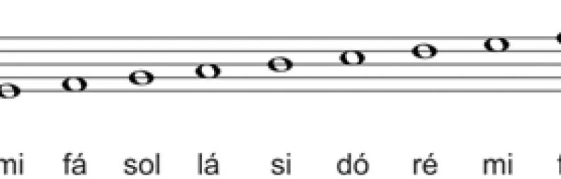 As notas musicais